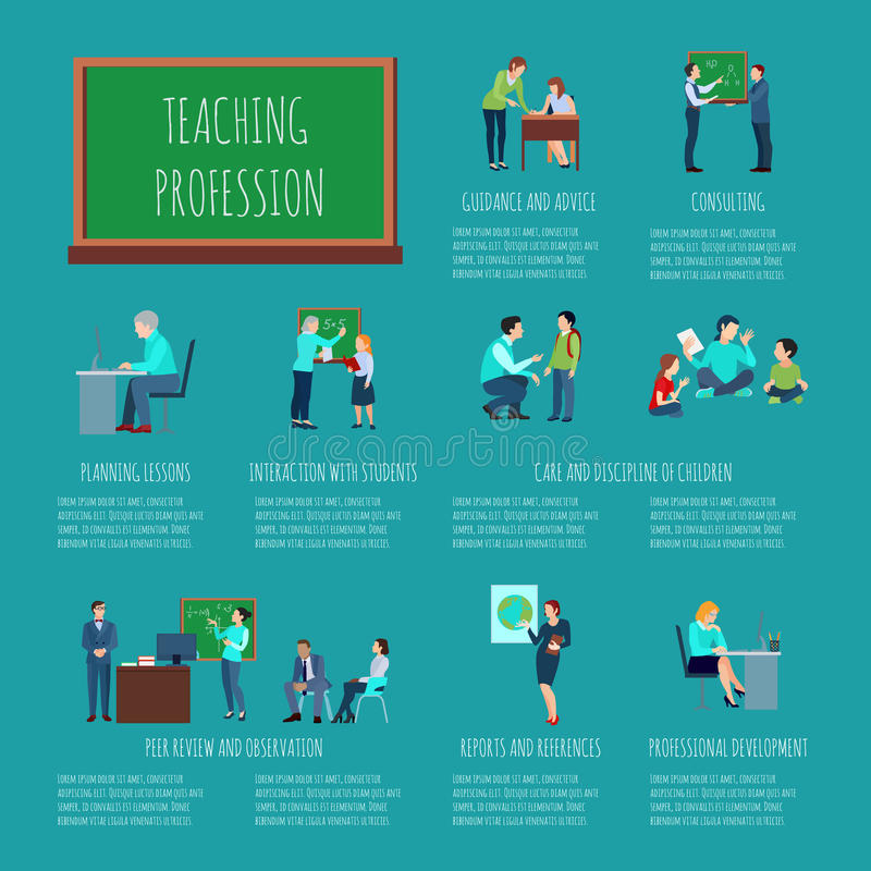 Teaching Profession Infographics royalty free illustration