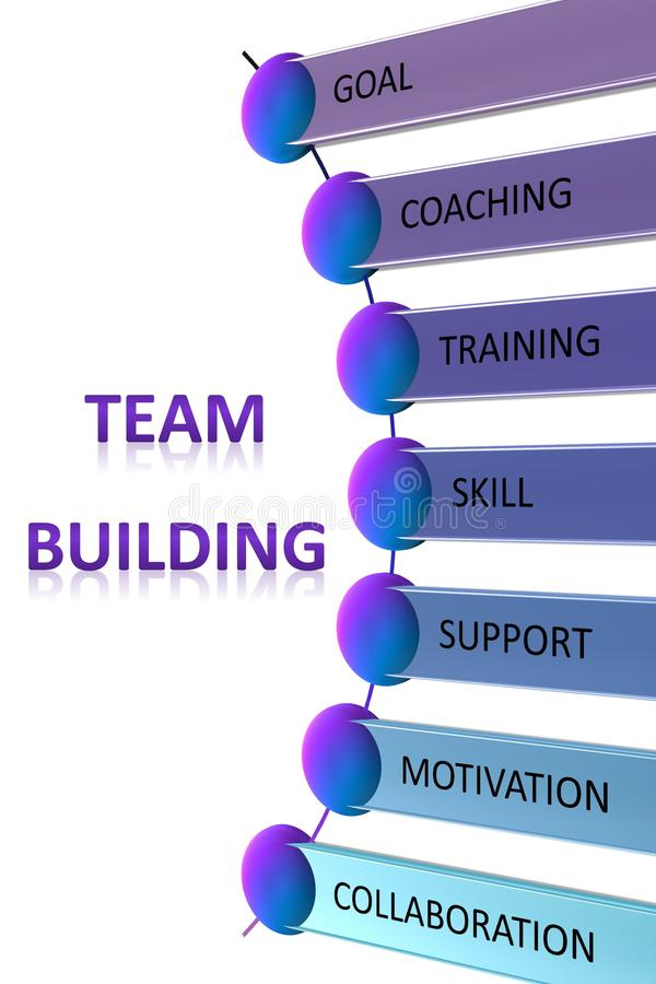 Team Building chart, business concept isolated on white background. Team Building chart, business concept isolated on white background royalty free stock images