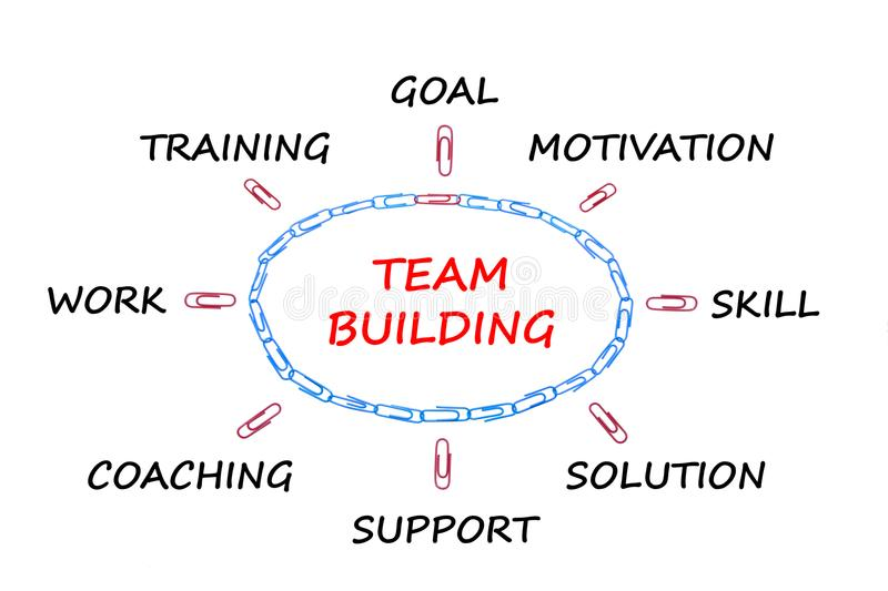 Team building, colored paperclips on white background royalty free illustration