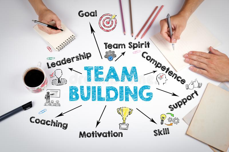 Team building Concept. Chart with keywords and icons. The meeting at the white office table stock images