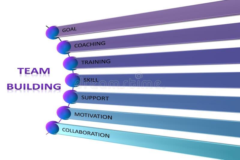 Team Building-grafiek, bedrijfsdieconcept op witte achtergrond wordt geïsoleerd royalty-vrije stock fotografie