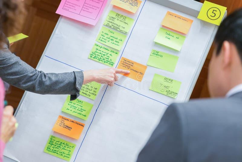 Team Member Pointing en Flip Chart Board blanco durante intercambio de ideas fotografía de archivo libre de regalías
