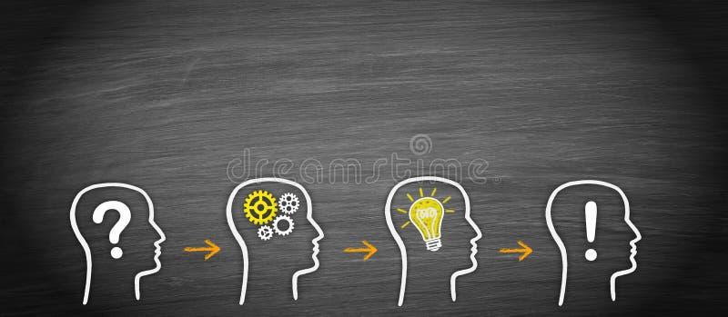 Team mit Frage, Analyse, Idee und Lösung stock abbildung