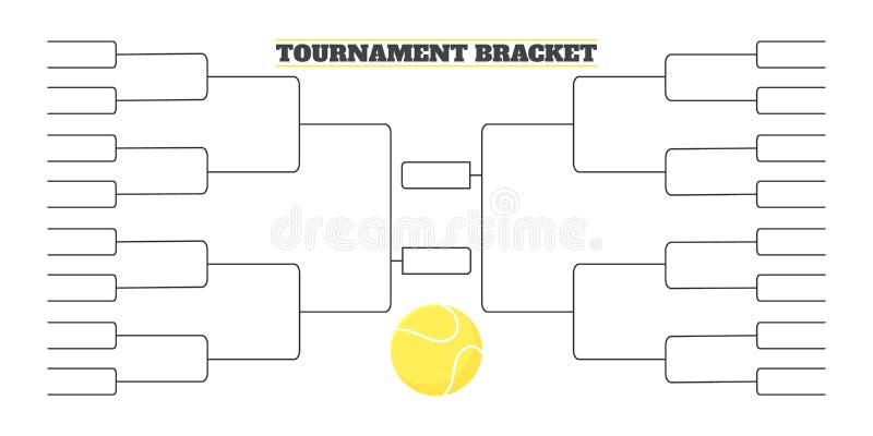 Bracket nine team single elimination 9 Team