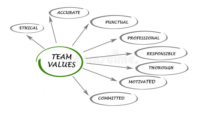 Team Values And Norms Stock Illustration  Illustration Of