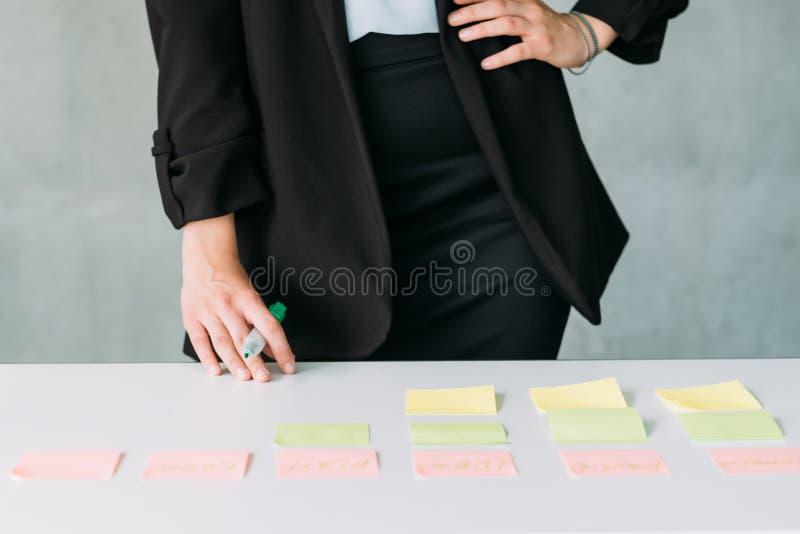 Teamlead de femme faisant un brainstorm la nouvelle analyse de stratégie photographie stock