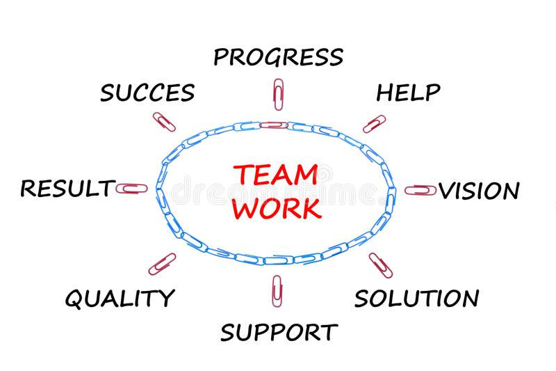 Teamwork building. Paperclips on a white background stock illustration
