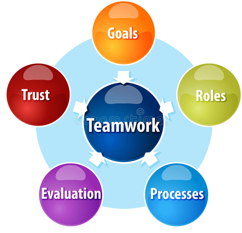 Teamwork Business Diagram Illustration Stock Illustration