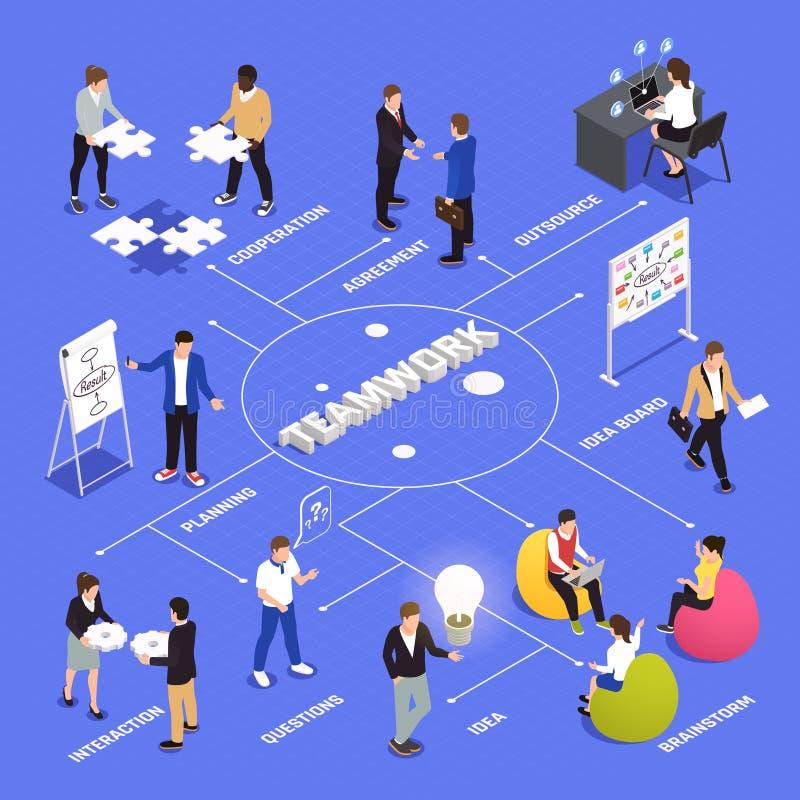 Teamwork Collaboration Isometric Flowchart stock illustration