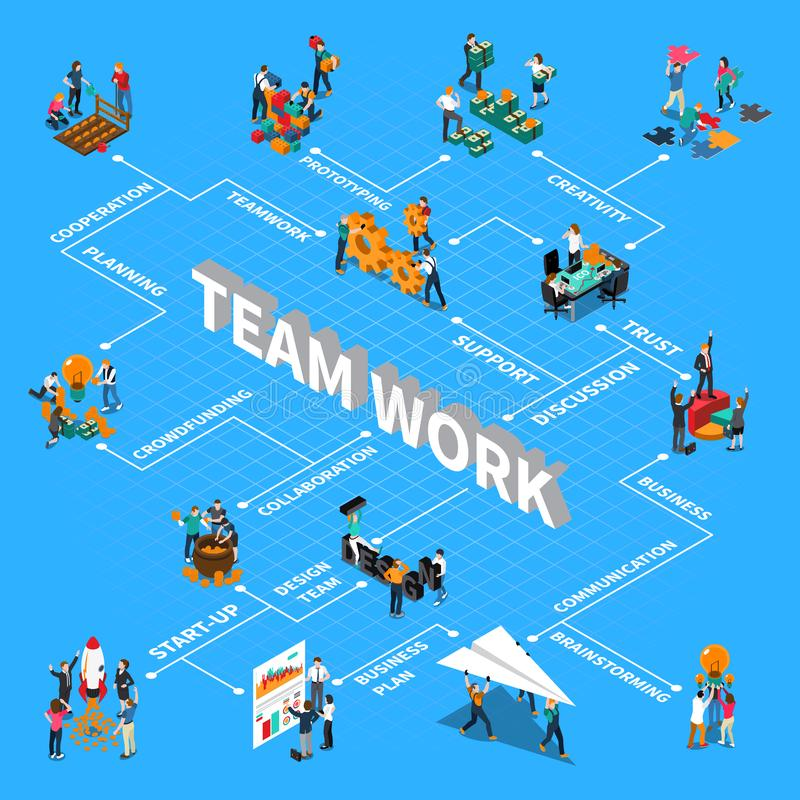 Teamwork Isometric Flowchart. With communication support and brainstorming symbols vector illustration stock illustration