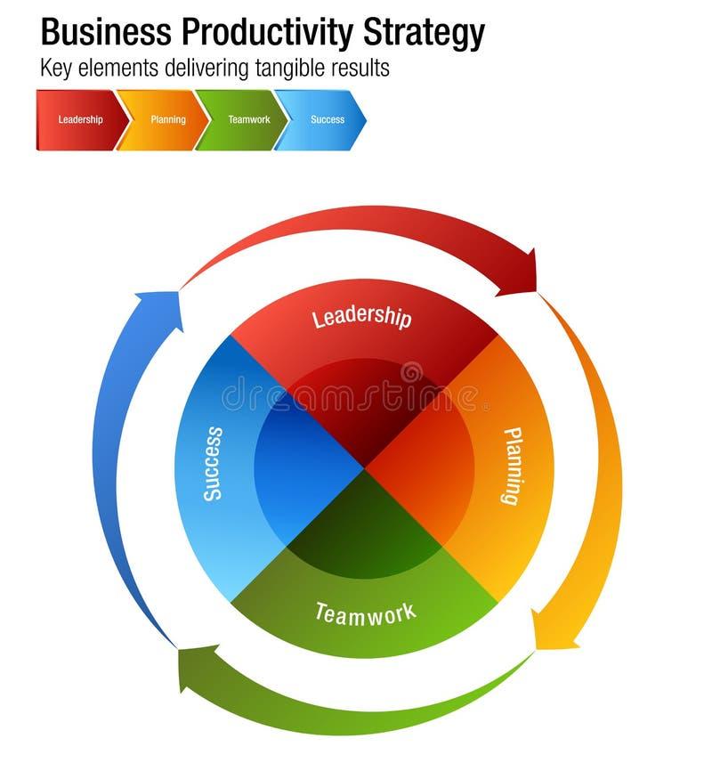 Teamwork Succ för planläggning för ledarskap för affärsproduktivitetsstrategi vektor illustrationer