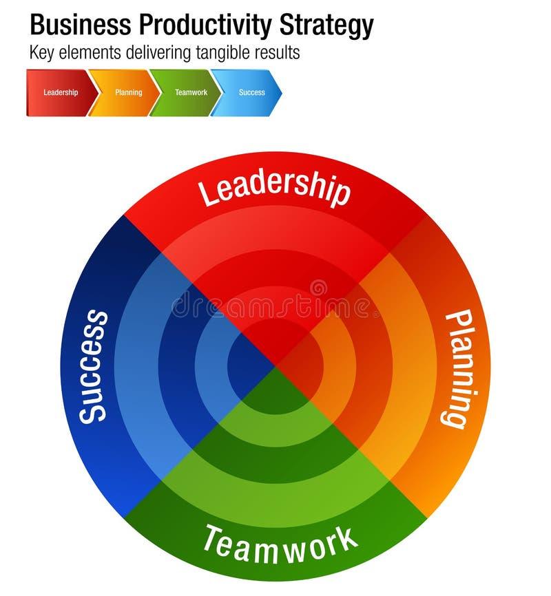 Teamwork Succ för planläggning för ledarskap för affärsproduktivitetsstrategi royaltyfri illustrationer