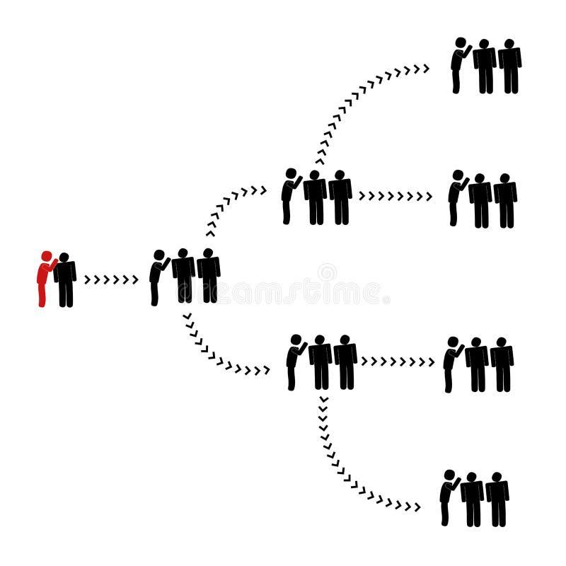 Teamworkkommunikation royaltyfria bilder