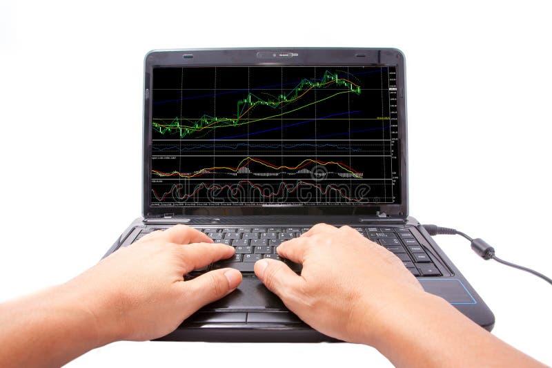 Technical Analysis Stock Photos