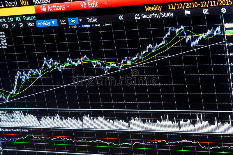Technical analysis weekly financial chart stock images