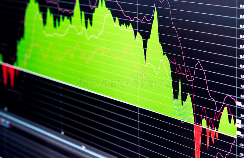 Technical chart of financial instrument royalty free stock photography