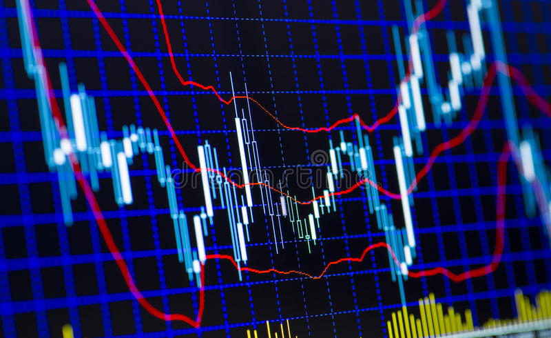 Techniczna analiza giełda papierów wartościowych rynki walutowi i części obrazy stock