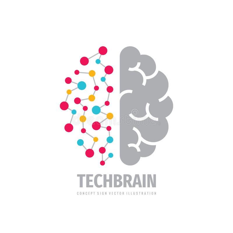 technika loga m??d?kowy projekt Przyszłościowy technologii pojęcia znak Kreatywnie pomys?u symbol Inteligencja umysłu ikona royalty ilustracja