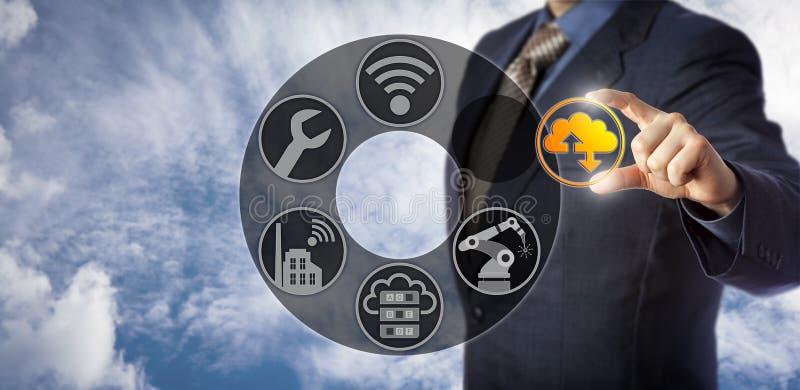 Techniker Enabling Cloud Manufacturing