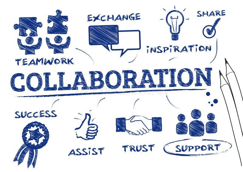 Technische Zeichnung von Gängen, von Idee der Teamwork und von Erfolg