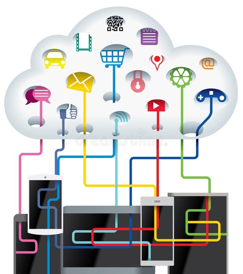 Technologie de nuage illustration libre de droits