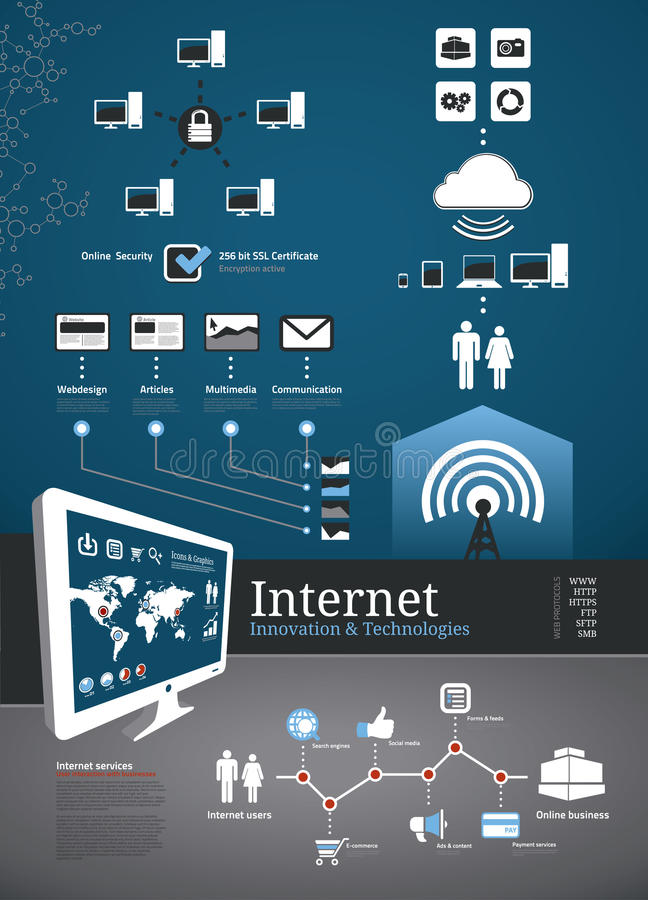 Technologie et innovation d'Internet illustration libre de droits
