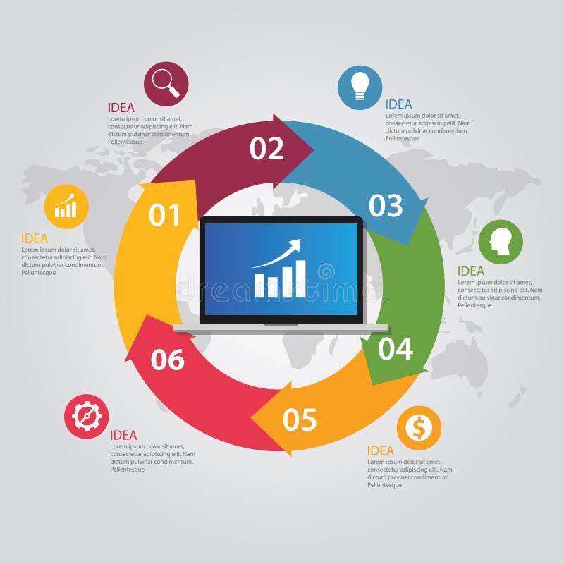 Technologie informacyjne laptopu wzrostowa mapa 6 sześć kroka okręgu pętli informaci grafika royalty ilustracja