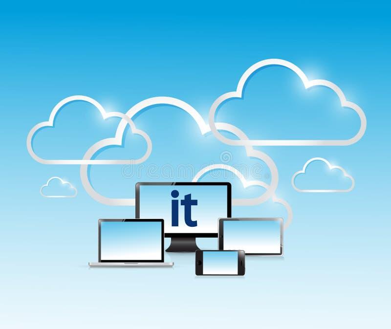 technologie informacyjne sieci elektroniczny pojęcie zdjęcia stock