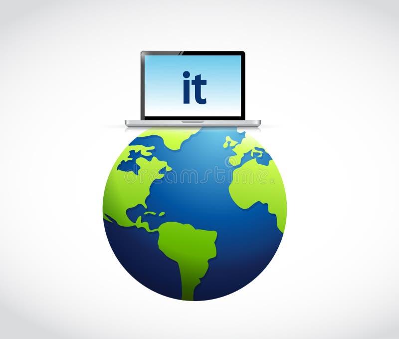 technologie informacyjne wokoło kuli ziemskiej pojęcia ilustracji