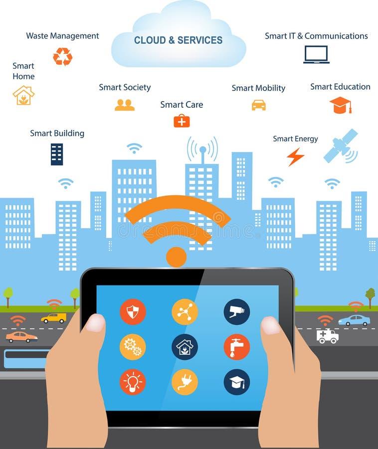 Technologie informatique futée de ville et de nuage illustration libre de droits