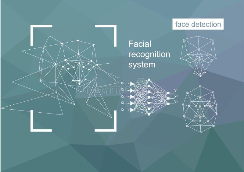 Technologie, podejścia twarzy rozpoznanie, wektorowy pojęcie royalty ilustracja