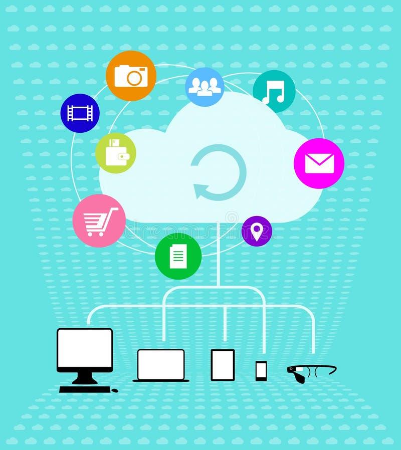 Technologies de nuage - illustration d'Infographics illustration stock
