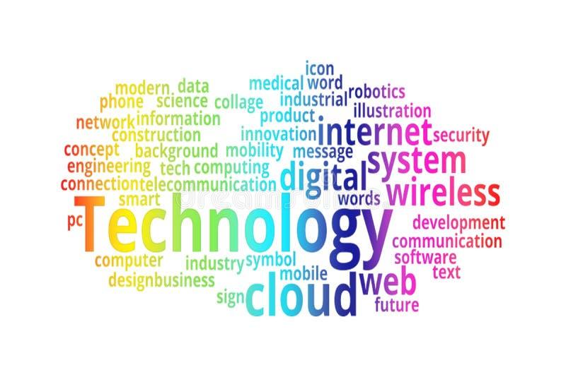 TECHNOLOGII słowa chmury kolaż royalty ilustracja