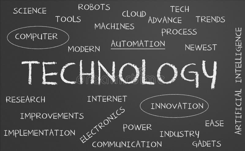 Technologii słowo ilustracja wektor