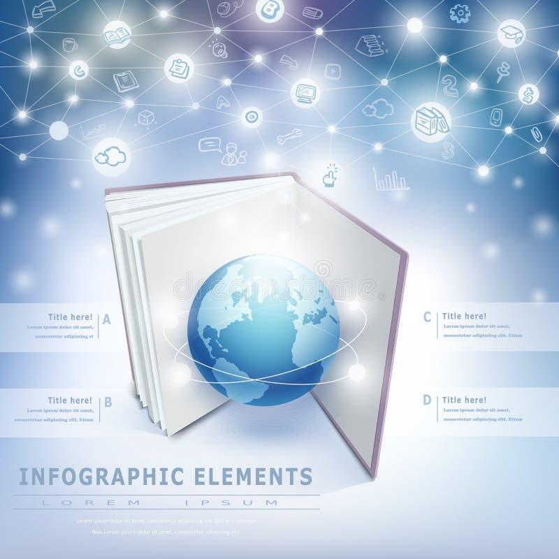 Technologii tło infographic z ziemią i książką ilustracja wektor