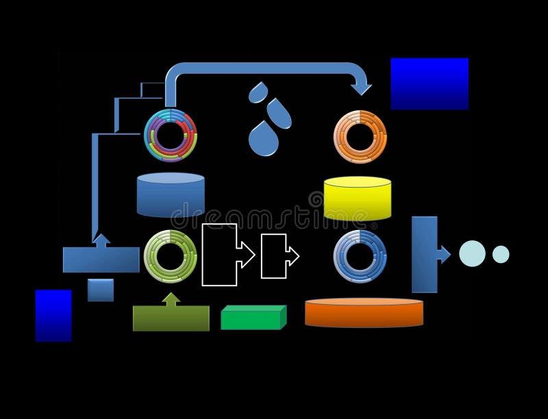 Technologisch proces Netwerk Illustratie, achtergrond vector illustratie