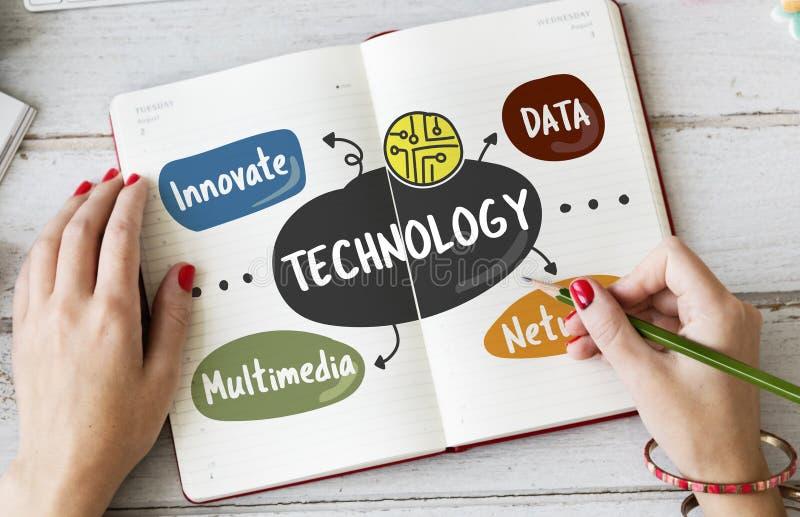 Technology Innovate Data Network Multimedia Words Graphic Concept. Technology Innovate Data Network Multimedia Words Graphic stock images