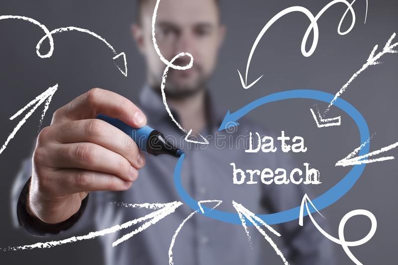 Technology, internet, business and marketing. Young business man. Writing word: Data breach royalty free stock images
