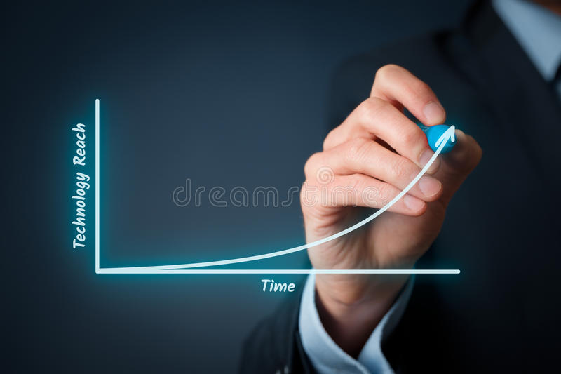 Technology roadmap. Concept. Businessman draw graph with time and technology reach royalty free stock photos
