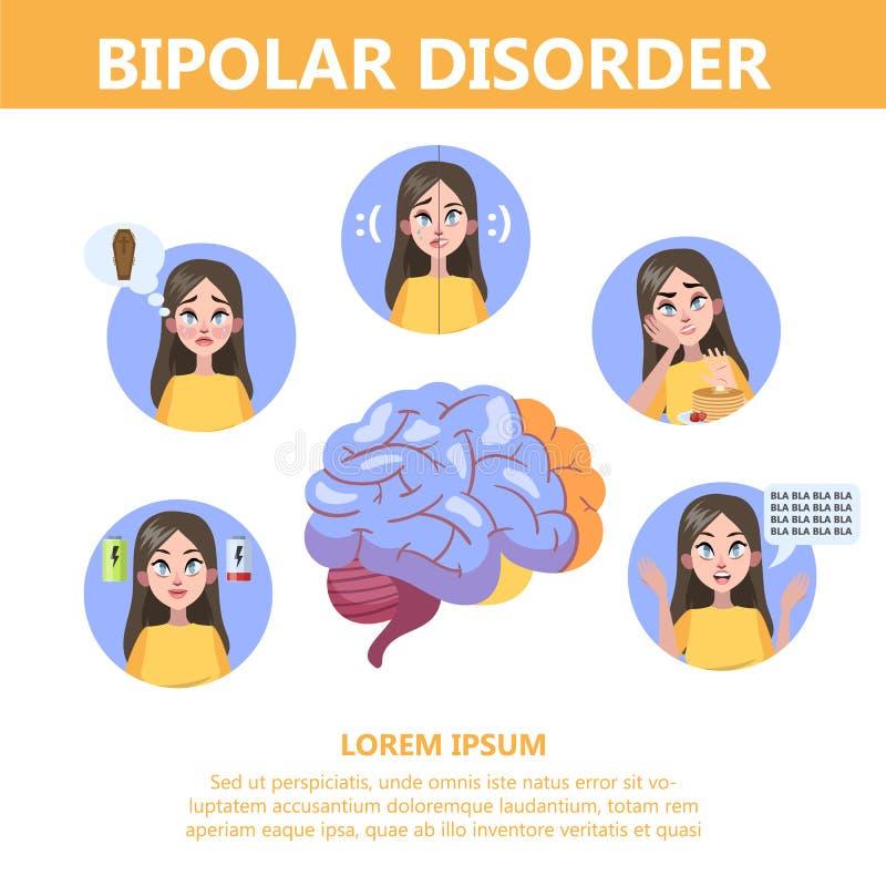 Tecken för bipolär oordning som är infographic av mental hälsasjukdom royaltyfri illustrationer