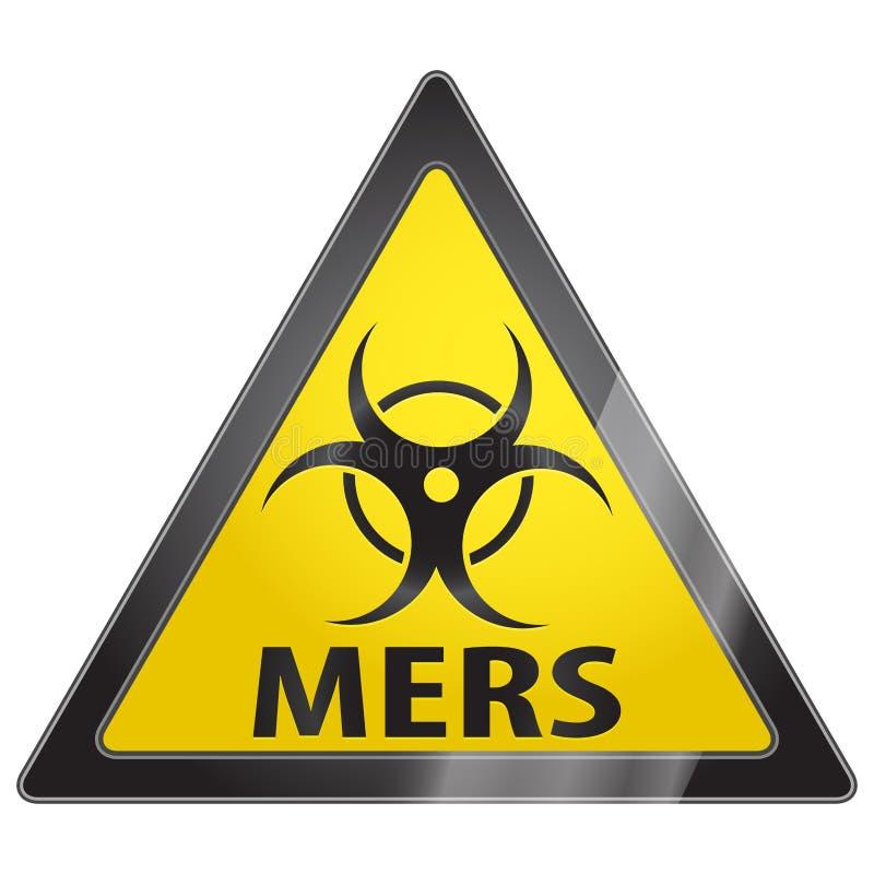 Tecken för MERS-virusvarning royaltyfri illustrationer