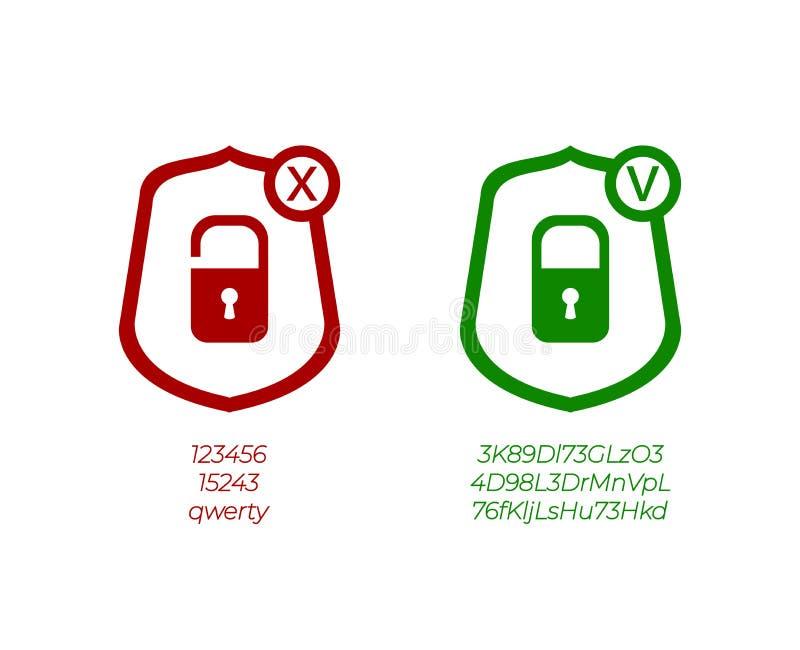 Tecken för symboler för vektorlösenordledning svaga och starka för lösenord, gröna och röda, vektor illustrationer