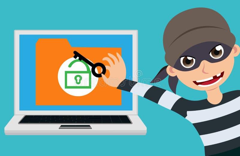 Tecken för vektor för datoren hacker som och tjuvförsöker att hacka och ta fram information om inloggning och förtroliga mappar royaltyfri illustrationer