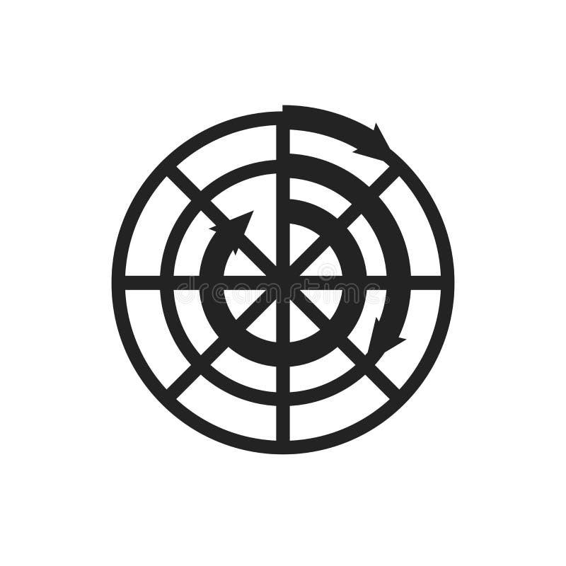 Tecken och symbol för diagramsymbolsvektor som isoleras på vit bakgrund, diagramlogobegrepp stock illustrationer