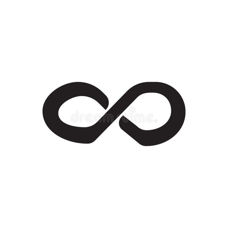 Tecken och symbol för oändlighetssymbolsvektor som isoleras på vit bakgrund, oändlighetslogobegrepp vektor illustrationer
