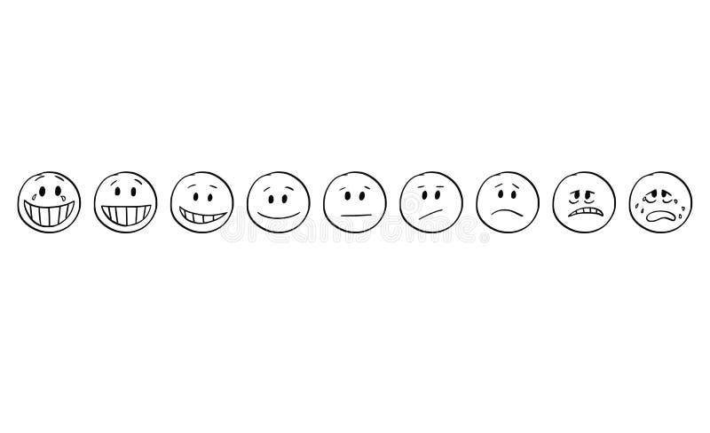 Tecknad film av uppsättningen av Smiley Faces Showing Emotions From munterhet till sorgsenhet som ler och som är ledsen royaltyfri illustrationer