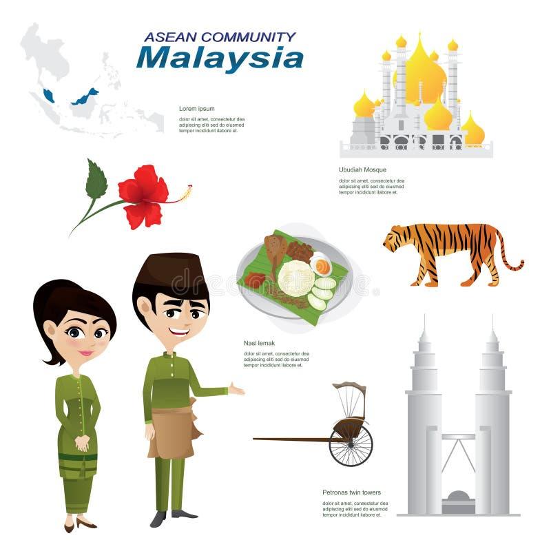 Tecknad film som är infographic av Malaysia ASEAN-gemenskap royaltyfri illustrationer