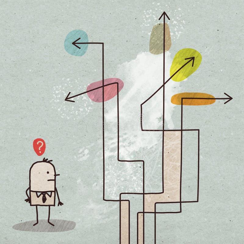 Tecknad filmaffärsman Choosing en riktning royaltyfri illustrationer