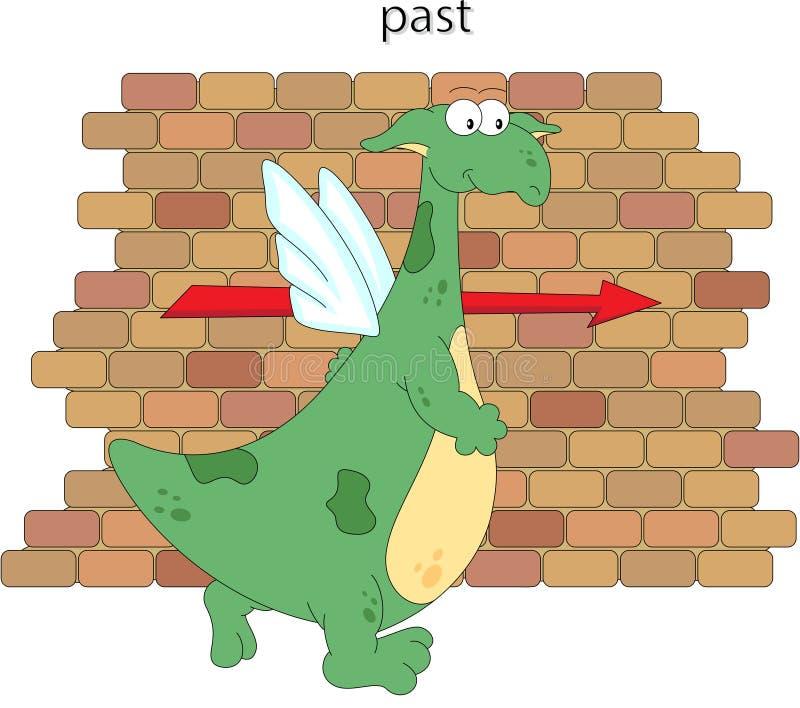 Tecknad filmdraken går förbi tegelstenväggen Engelsk grammatik i pict stock illustrationer
