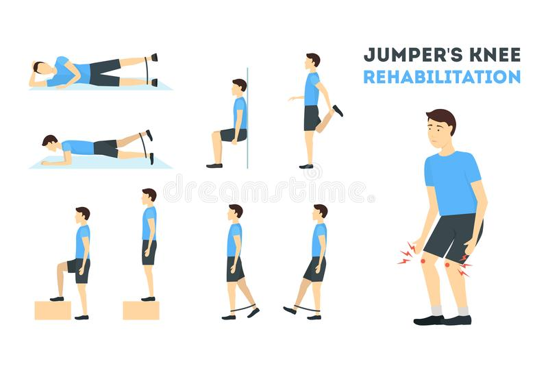 Tecknad filmJumper Knee Rehabilitation Exercise Card affisch vektor royaltyfri illustrationer